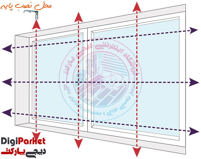 اندازه گیری پرده زبرا آموزش اندازه گیری پنجره برای پرده زبرا